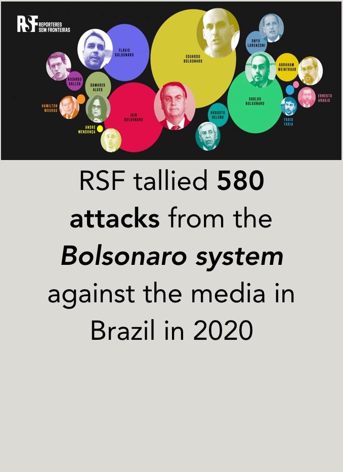 Destaque MT RSF Bolsonaro